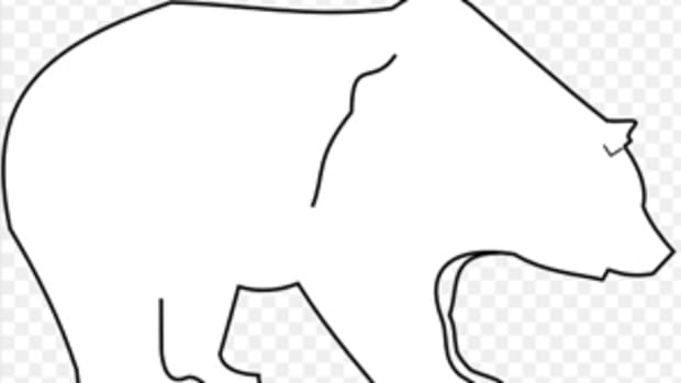 BearMarket0403