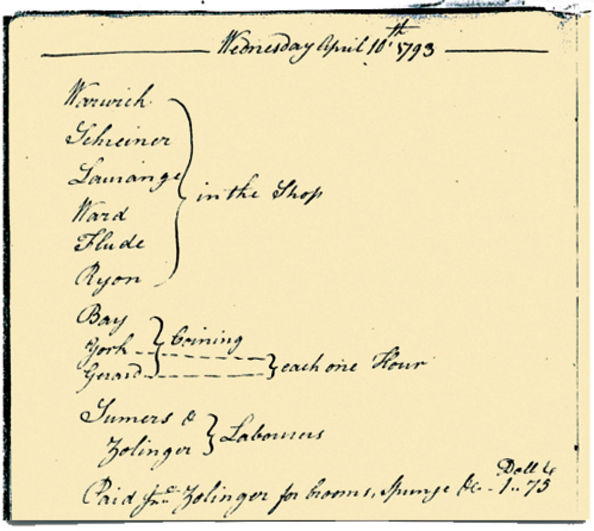 "A page from Henry Voigt's ledger showing the workmen there on April 10, 1793. Most are listed only as ""in the Shop."" Warwick is listed first as befitting the foreman of the Mint. Bay, York and Gerard struck Wreath cents that day. Sumers and Zollinger are listed as laborers. Zollinger was paid $1.75 for supplies."