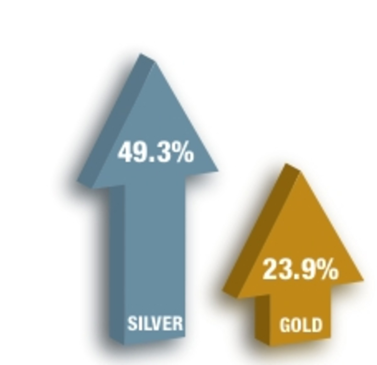 silvergoldchart.jpg