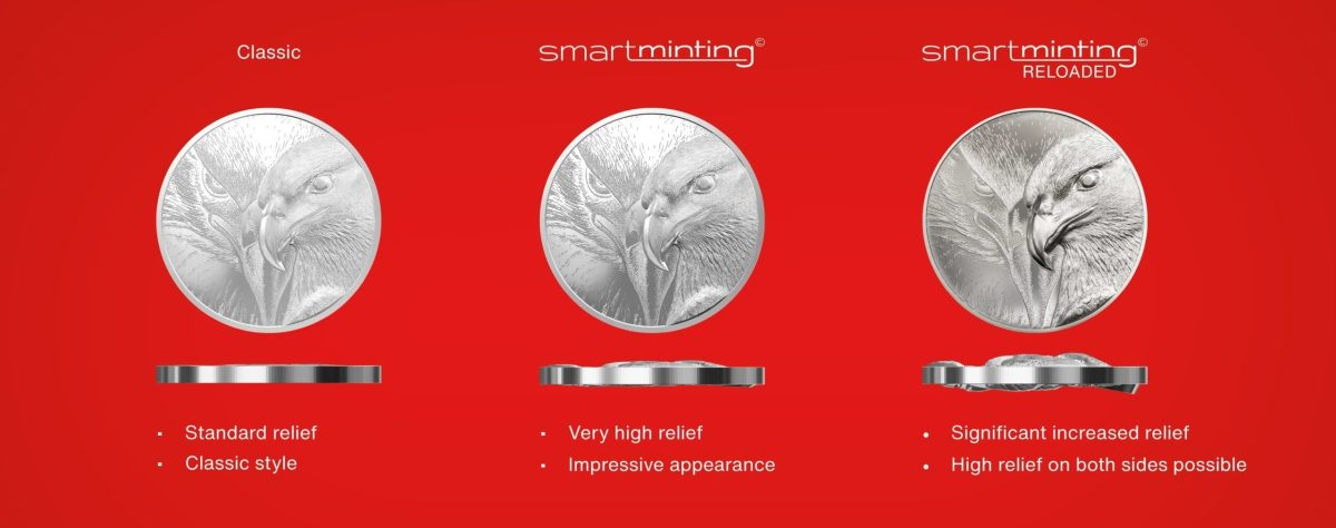 The best way to fully appreciate what Smartmiting and Smartminting Reloaded have achieved is to view them side-by-side. In this comparison illustration, you can see the evolution from a standard silver strike, through the 2016 Smartminting advancement, to the 2020 Smartminting Reloaded innovation. (Image courtesy CIT.)