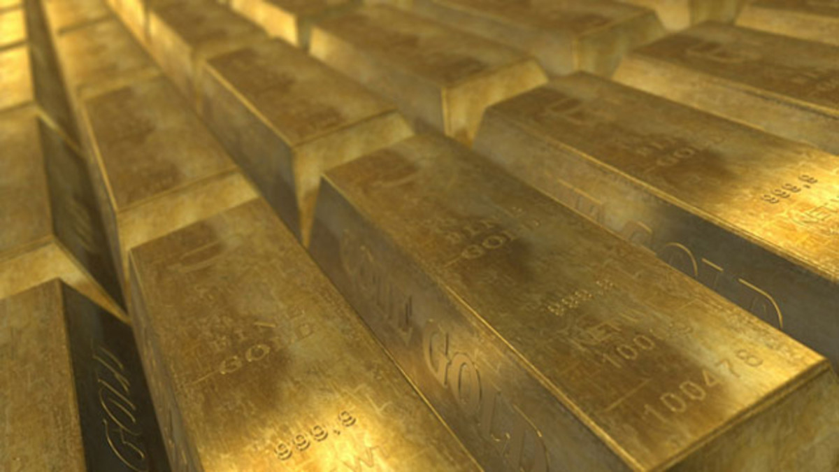 $950 or so gold in the future before a large jump in price? Keep your eyes open.