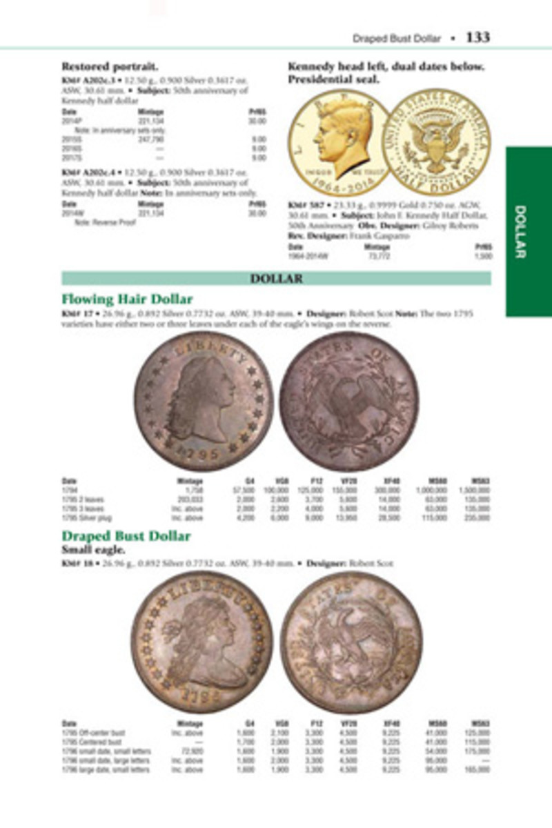 The gold Kennedy half dollar listing in 'U.S. Coin Digest' (at upper right on page).