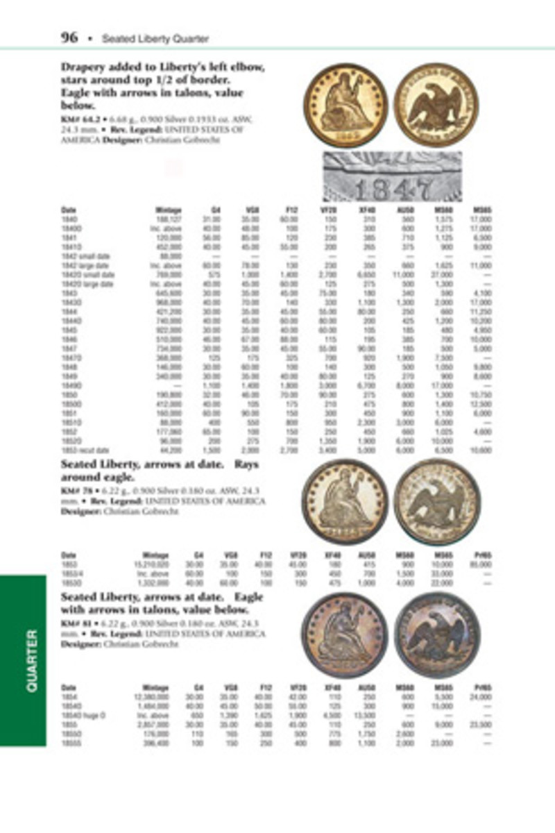 A sample page from the Seated Liberty Quarter section of 'U.S. Coin Digest.'