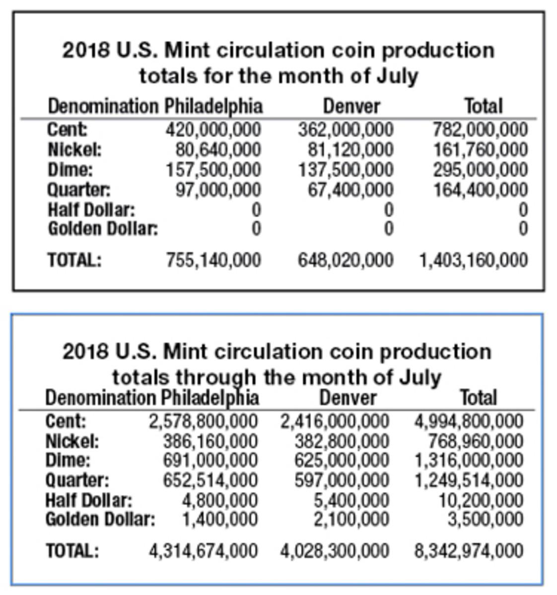MintProduction0918