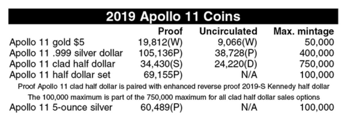 Apollo11 0219 B