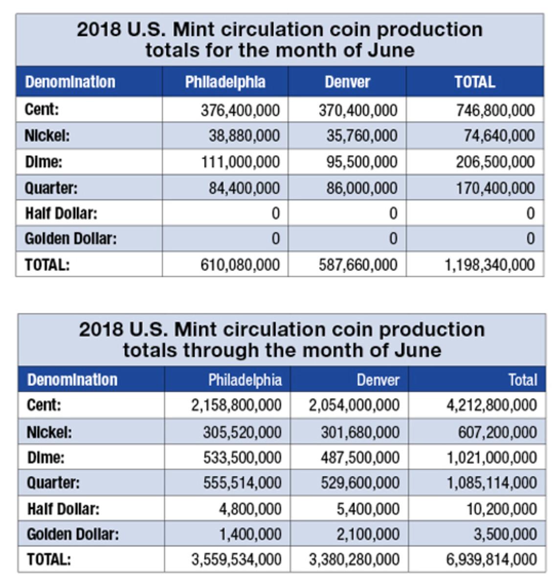 MintProduction0731